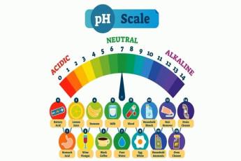 pH-scale-min